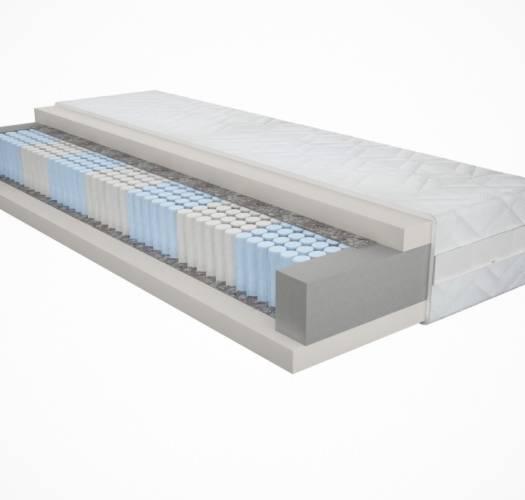 Materac Superkomfort Multi